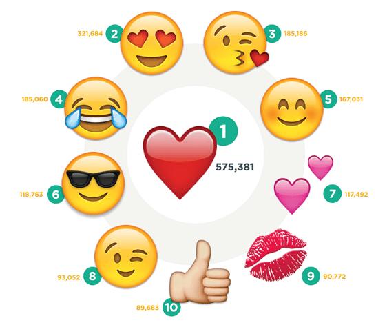 mejores-emojis-hashtags
