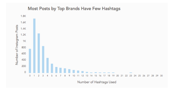 mejores-hashtags-instagram